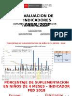 evaluacion indicadores 2018 SOCIALIZACION.pptx