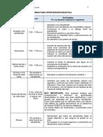 Normas Para La Intervención Didáctica (3)