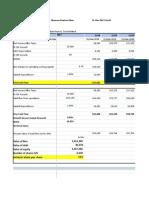 ICICI Valuation