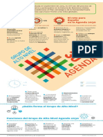 AGENDA 2030 Infografia