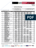 Val di Sole DH Elite Men Standings