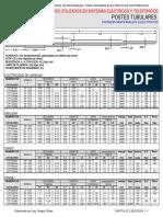 manual%20_herrajes_2009_postes.pdf