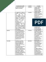 Diagnóstico de equipos de computo