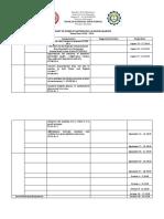 Budget of Work in Mathematics 7 Second Quarter