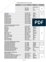Attachment #1_protection Setting Table_20190709