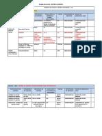 Formato 16 - Formato de PLAN Control de ENERGIA