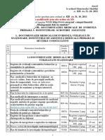 Lista Formularelor Documentatiei Medicale 13.06.2019