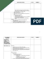 MCHIP-2010.-KMC-performance-standards-checklist.doc