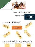 Clase 3 Familia y Sociedad