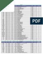 Lista de SSD M2 para Gigabyte motherboard