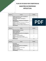 Plan de Estudio Maestría en Propiedad Intelectualf