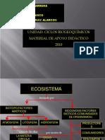 biología ecosistema