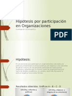 6 Grupo 5 Hipótesis Por Participación en Organizaciones