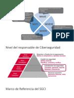 Guía Práctica Coordinador Cibercec