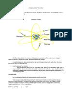 Atoms Structure