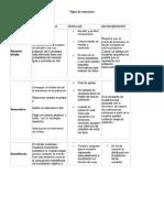 tipos de muestreo.pdf