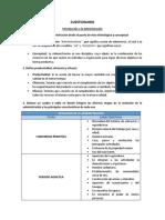 Cuestionario Intro a La Administracion