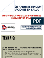 11a Sesión PyAOS Diseño de la Cadena de Suministros