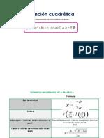 Función cuadrática 1.docx