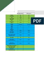 tolerance sheet - Copy.xlsx