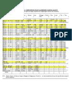 aluminium-alloy-ingots.pdf