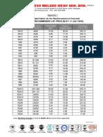 Steel Welded Fabric List Price (SG)-V2.00
