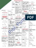 Formulário de fórmulas físicas
