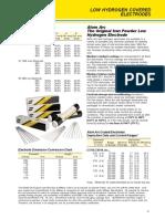 Low Hydrogen.pdf