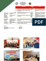 accomplishment report April-leslieMD.docx