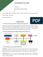 ERTS SCHEME OF VALUATION.docx