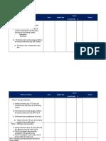 Performance Indicators_sample Format