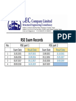RSE Exam Time Record