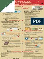infografía capítulo 7 control integral de la programación