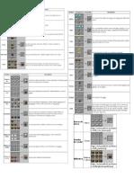 Guia de Crafting. - Guia de Minecraft Para Pc