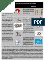 Cuadro Comparativo DEBILIDADES Y FORTALEZAS DEL POSCONFLICTO EN COLOMBIA