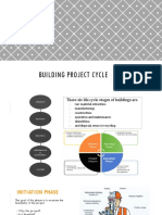 Building Project Cycle.pptx