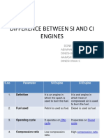 Difference Between Si and Ci Engines