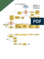 Evidencia Actividad Diagrama de Flujo Procesos de Preselección
