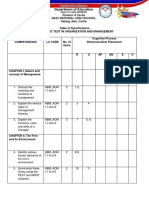 Table of Specifications OM