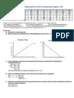 Ejercicios Practicos Paginas 10 11 12 , Javier Mauricio Martinez