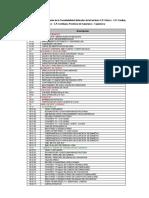 Cronograma de Adquisicion de Materiales Febrero 2018