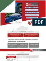 INVIERTE PERU Y MODULO I.pdf