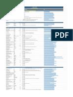 Clumsy's Mods.pdf