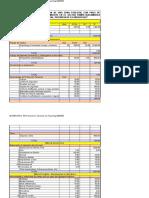 Presupuesto Pma