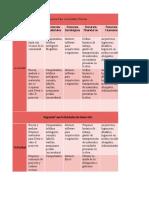 Fase 6- Control. Diagrama de Gantt para gestión del proyecto