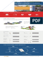 Mimosa by Airspan PTMP Infographic v2aSMALL