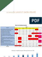 analisa lanjut pis-pk.pptx