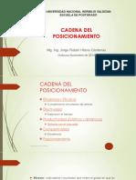 (2)Cadena Del Posicionamiento