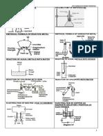 IMPORTANT DIAGRAMS 2.pdf