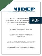Analisís Comparativo Sobre Las Consecuencias Del Incumplimiento de Las Obligaciones en La Antigua Roma y en La Actualidad
